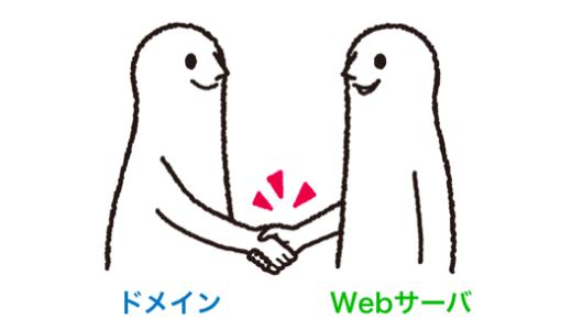 お名前.comのドメインとXSERVERのWebサーバの紐付け手順