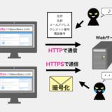 SSL設定後にリダイレクトが必要な理由とリダイレクト設定方法
