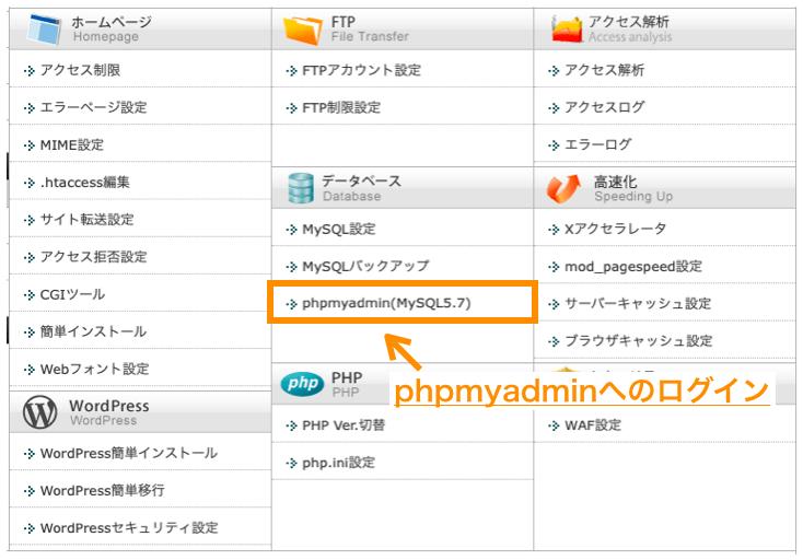 phpmyadminへのログインの説明図1