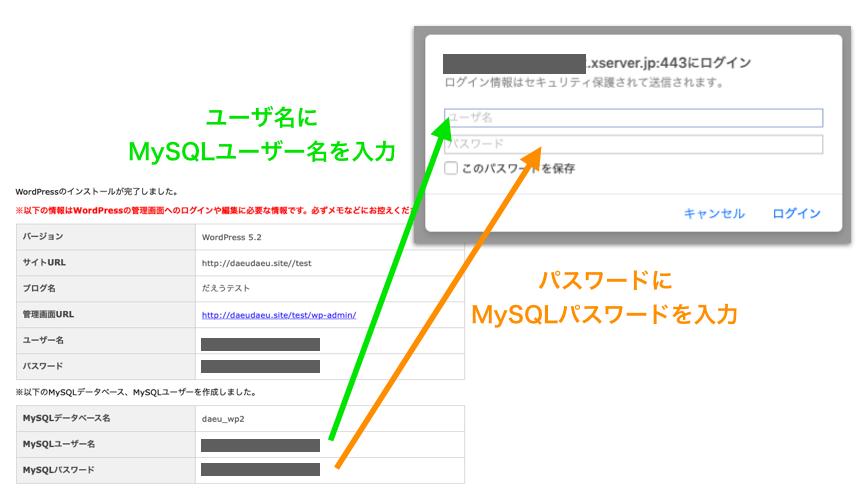 phpmyadminログインの説明図2