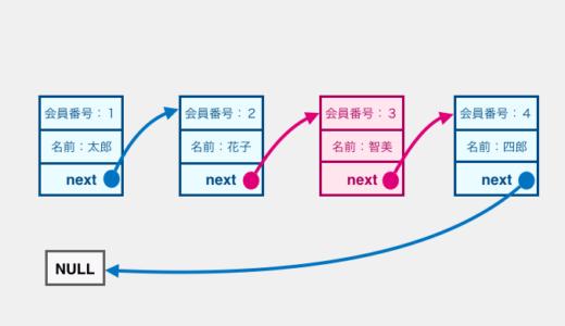 リスト構造をC言語プログラムの実例を用いて解説