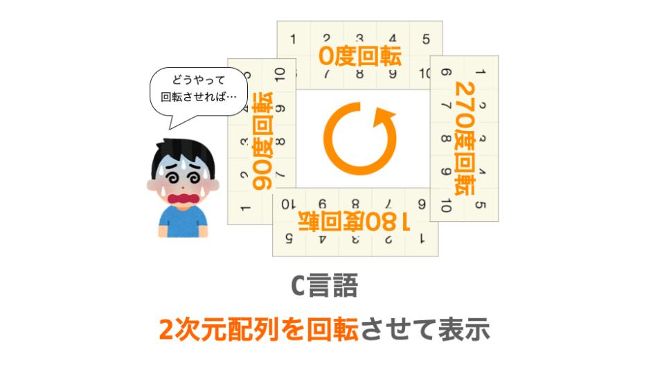 2次元配列を回転して表示する方法の解説ページアイキャッチ