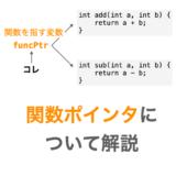 関数ポインタの解説ページアイキャッチ