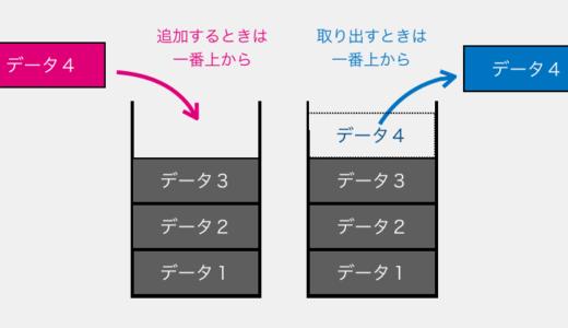 【データ構造】スタックとキューをC言語で実装