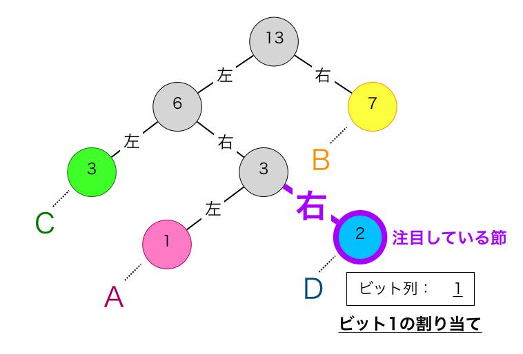 符号の算出2