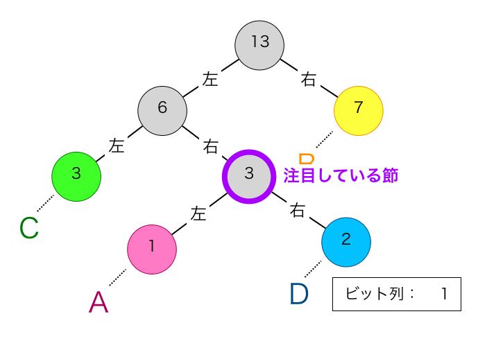 符号の算出3