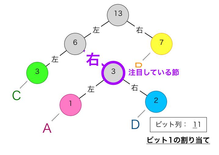 符号の算出4
