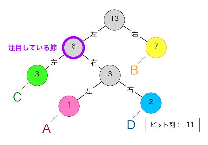 符号の算出5