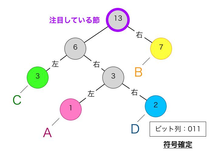 符号の算出7