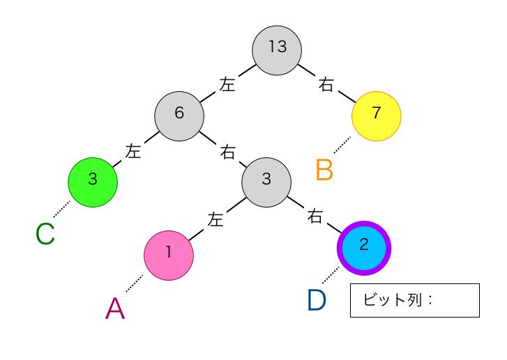 符号の算出1