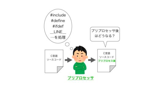 C言語の「#include」「#define」の意味は?プリプロセッサについて解説!