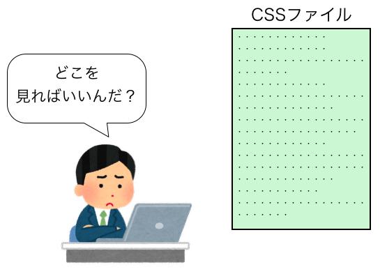 CSSのどこを見れば良いか分からない様子
