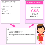 CSSの解説ページのアイキャッチ