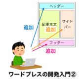 ワードプレスのテーマ開発入門②:ヘッダー・フッター・サイドバーを追加する