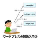 ワードプレスのテーマ開発入門③:テンプレートファイルでページの種類ごとに表示を切り替える