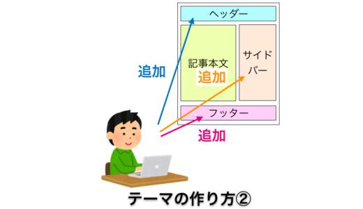 ワードプレステーマの作り方②:ヘッダー・フッター・サイドバーを追加する