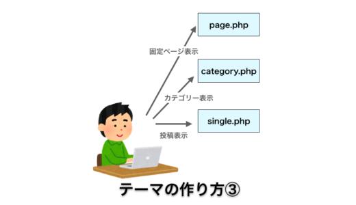 ワードプレステーマの作り方③:テンプレートファイルでページの種類ごとに表示を切り替える