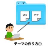 ワードプレステーマの作り方①:まずは簡単なテーマを作ってページを表示する
