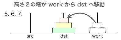 高さ2の塔の移動2