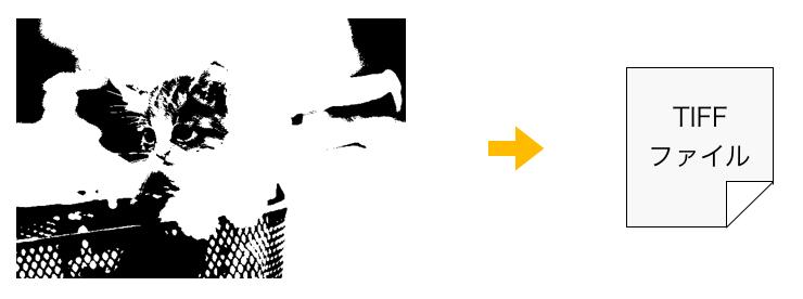 1ビット画像の書き出しのイメージ