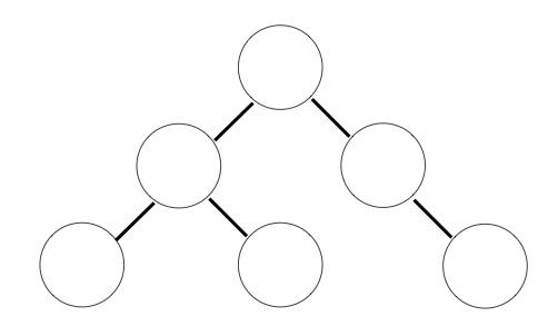 二分探索木の例