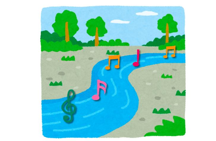 データの流れを川の流れで表現した様子