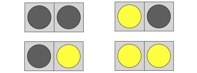 メモリセルが2つの場合の情報の表現