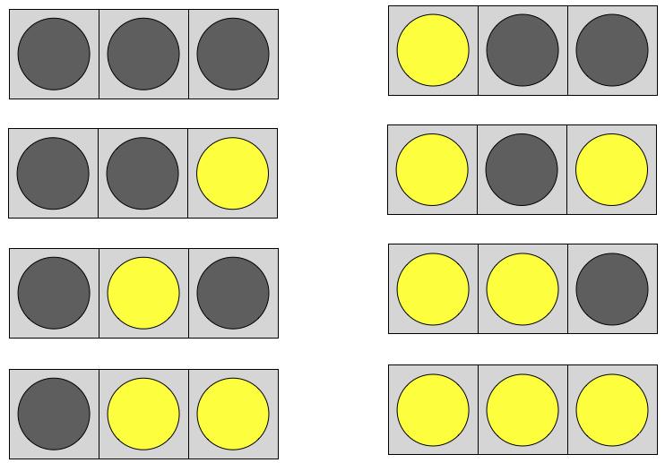 メモリセルが3つの場合の情報の表現