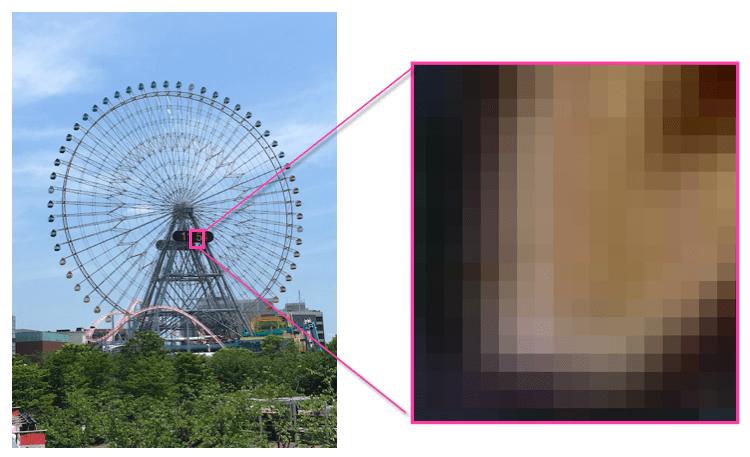 画像が画素の集まりであることを示す図