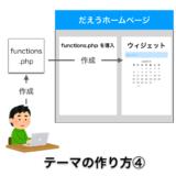 ワードプレステーマの作り方④:functions.php を導入して関数を作成する