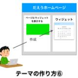 ワードプレステーマの作り方⑥:ウィジェットを自作する