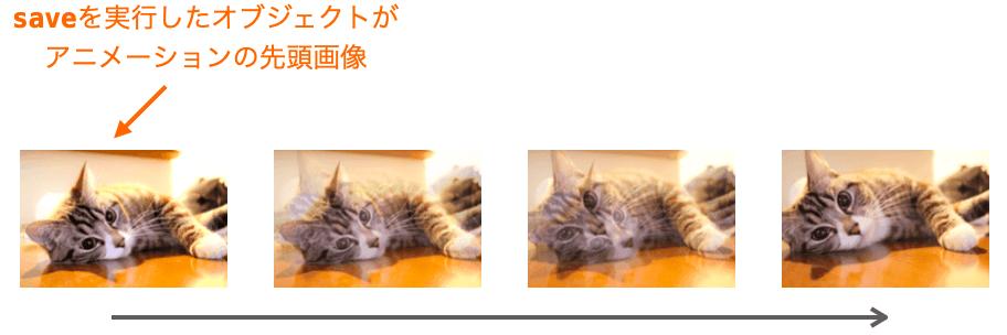 アニメーションの先頭画像の指定