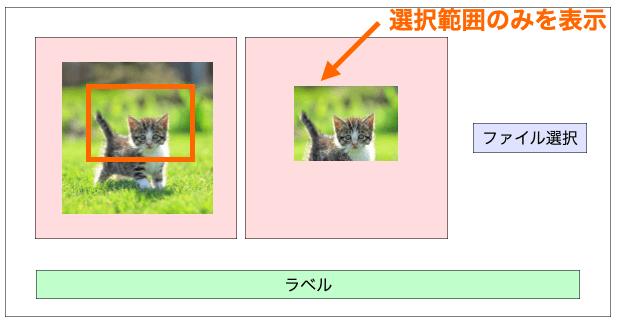 選択範囲内の画像のみが表示される様子