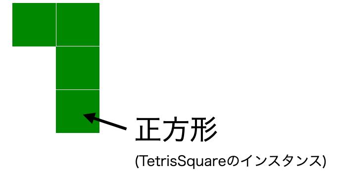 落下中ブロックが正方形から構成される様子