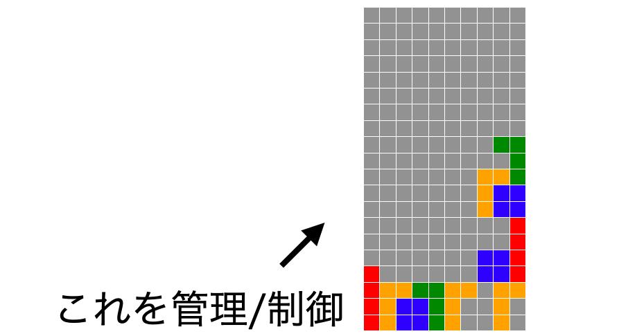 TetrisFieldクラス