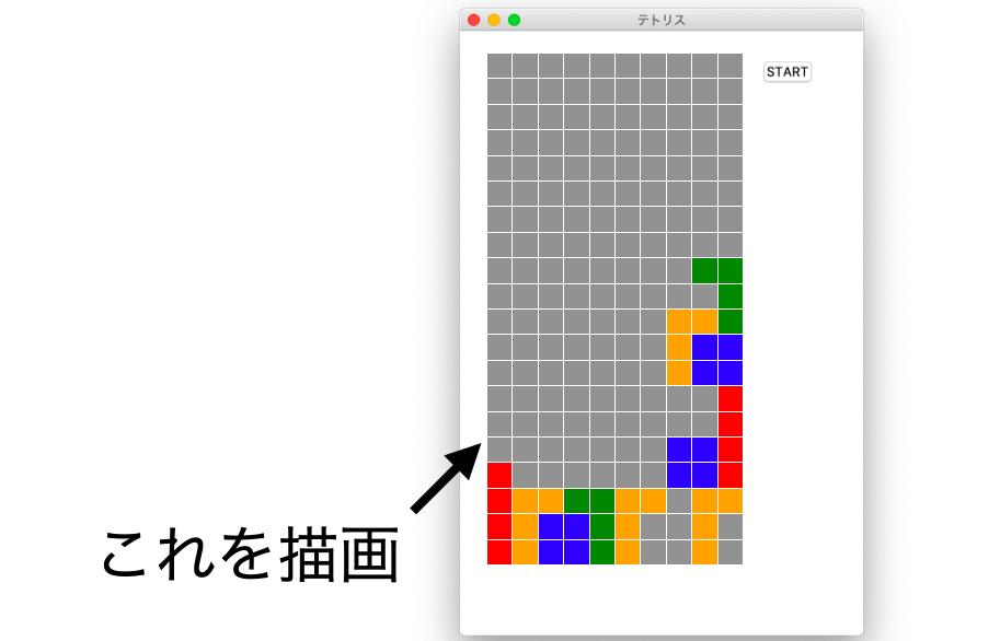 TetrisCanvasクラス