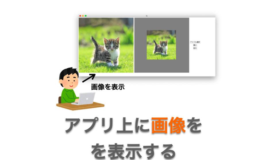 アプリ上に画像を表示する方法の解説ページアイキャッチ