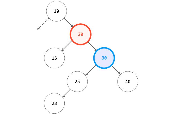 平衡係数の例