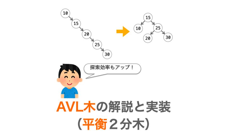 AVL木解説ページのアイキャッチ