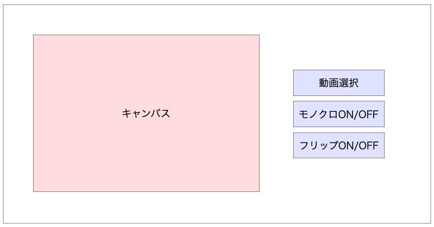 動画再生アプリの画面構成