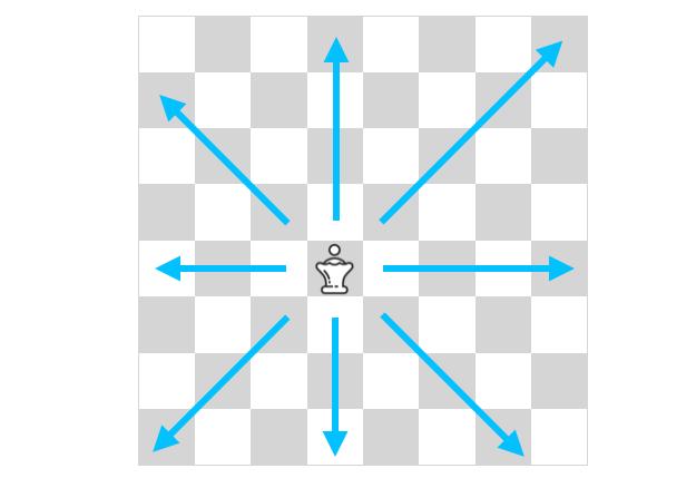 クイーンの説明図