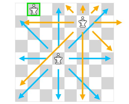 エイトクイーン問題の解き方2