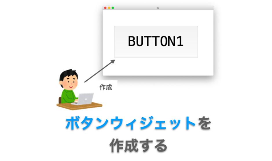 ボタンウィジェット作成解説ページのアイキャッチ