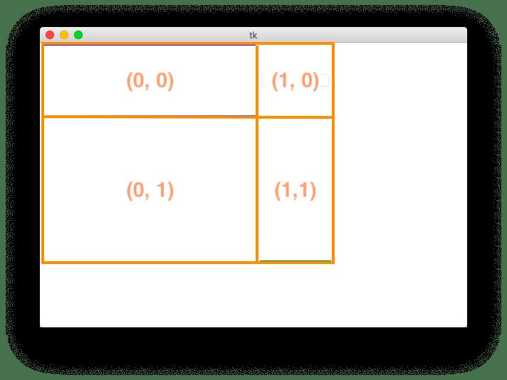 gridによりセルに分割される様子