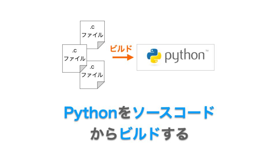 Python のビルド方法解説ページのアイキャッチ