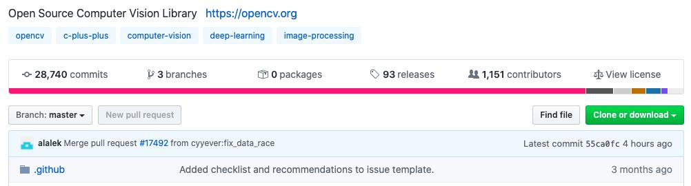 opencvソースコード のダウンロード