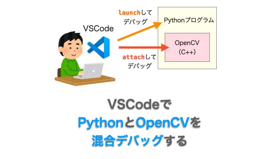 PythonとOpenCVの混合デバッグ方法解説ページのアイキャッチ