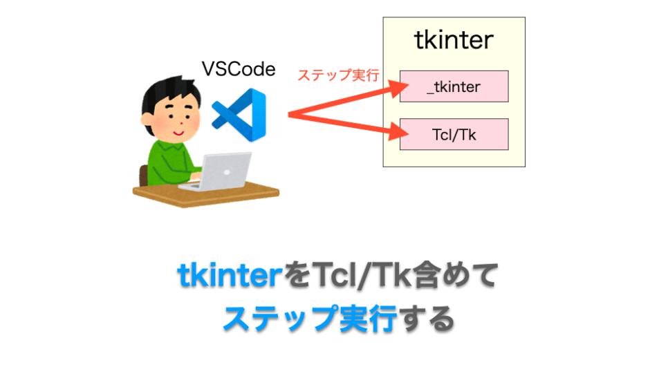 tkinterのステップ実行を行う方法の解説ページアイキャッチ