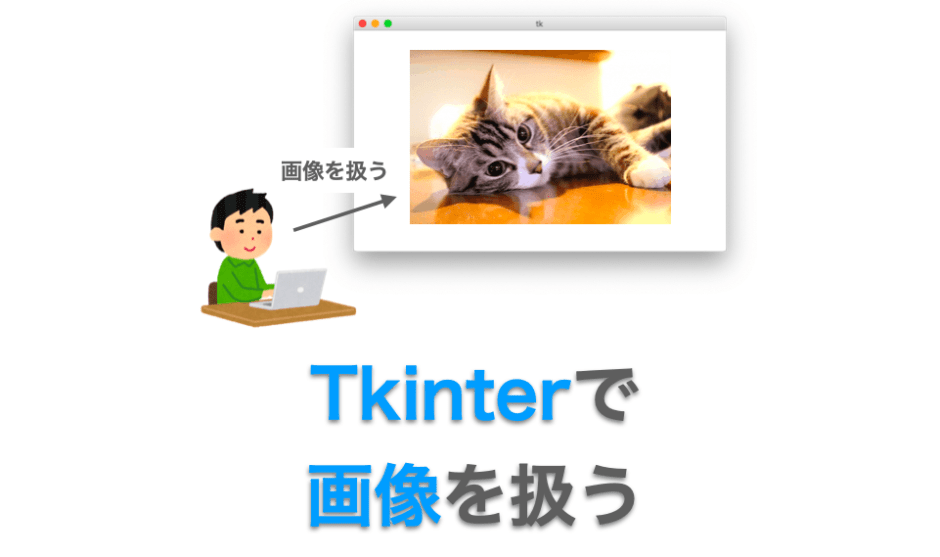 Tkinterで画像を扱う方法の解説ページアイキャッチ