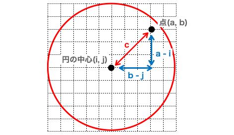 ピタゴラスの定理で距離を求める様子